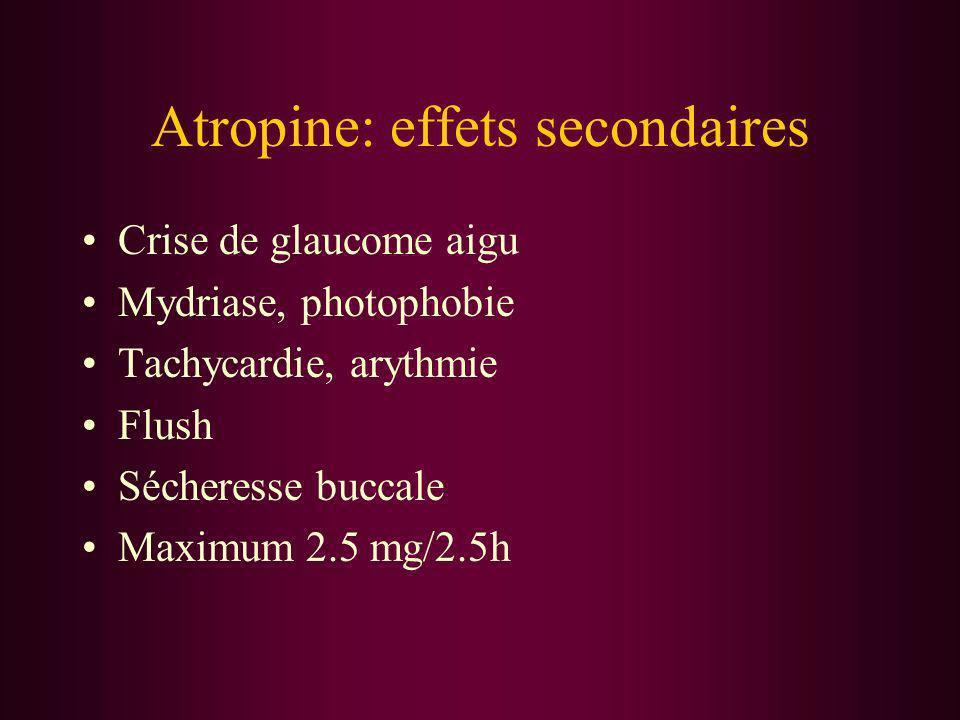 Atropine: effets secondaires Crise de glaucome aigu Mydriase, photophobie Tachycardie, arythmie Flush Sécheresse buccale Maximum 2.5 mg/2.5h