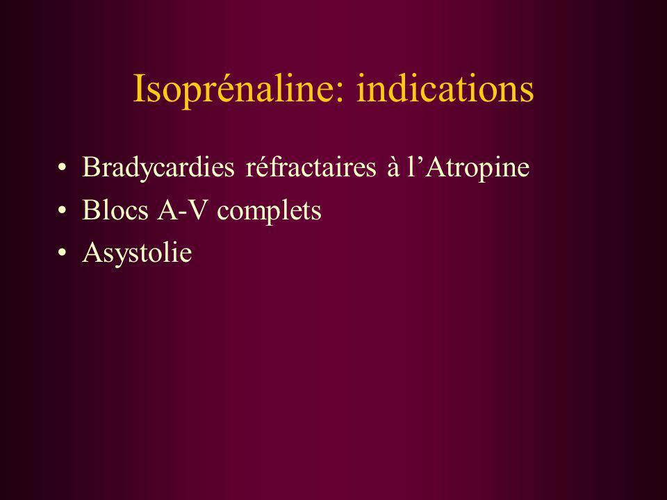 Isoprénaline: indications Bradycardies réfractaires à lAtropine Blocs A-V complets Asystolie
