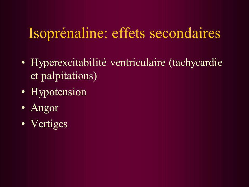 Isoprénaline: effets secondaires Hyperexcitabilité ventriculaire (tachycardie et palpitations) Hypotension Angor Vertiges