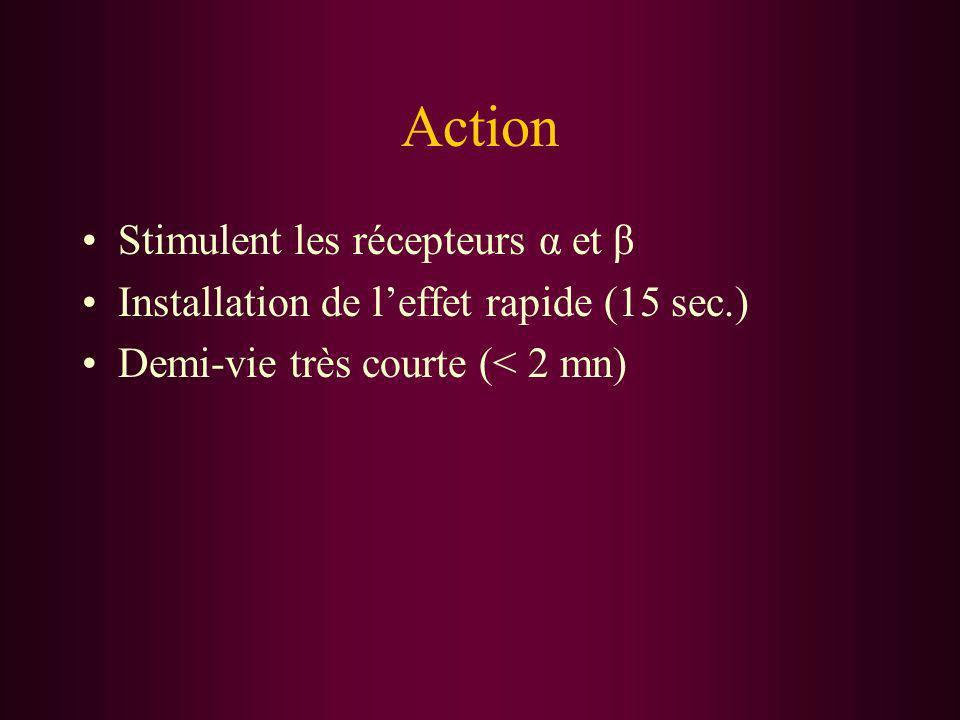 Action Stimulent les récepteurs α et β Installation de leffet rapide (15 sec.) Demi-vie très courte (< 2 mn)