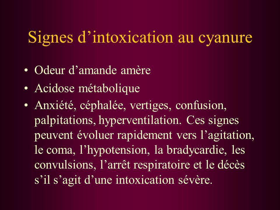 Signes dintoxication au cyanure Odeur damande amère Acidose métabolique Anxiété, céphalée, vertiges, confusion, palpitations, hyperventilation. Ces si