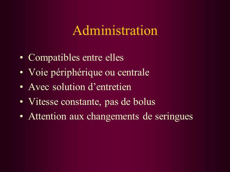 Administration Compatibles entre elles Voie périphérique ou centrale Avec solution dentretien Vitesse constante, pas de bolus Attention aux changement