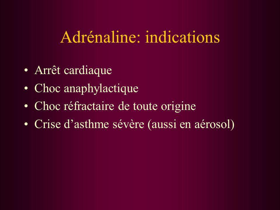 Adrénaline: indications Arrêt cardiaque Choc anaphylactique Choc réfractaire de toute origine Crise dasthme sévère (aussi en aérosol)
