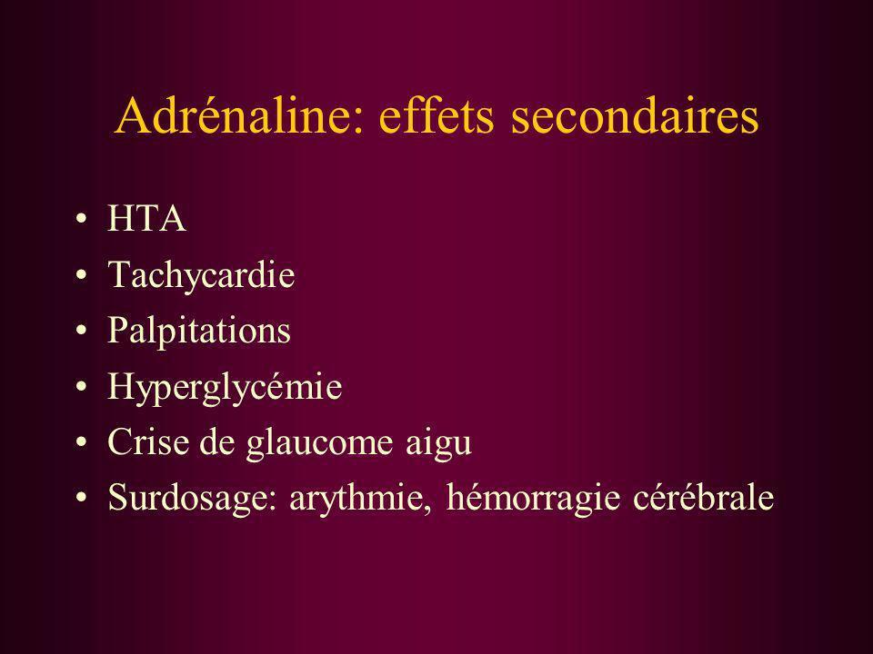 Adrénaline: effets secondaires HTA Tachycardie Palpitations Hyperglycémie Crise de glaucome aigu Surdosage: arythmie, hémorragie cérébrale