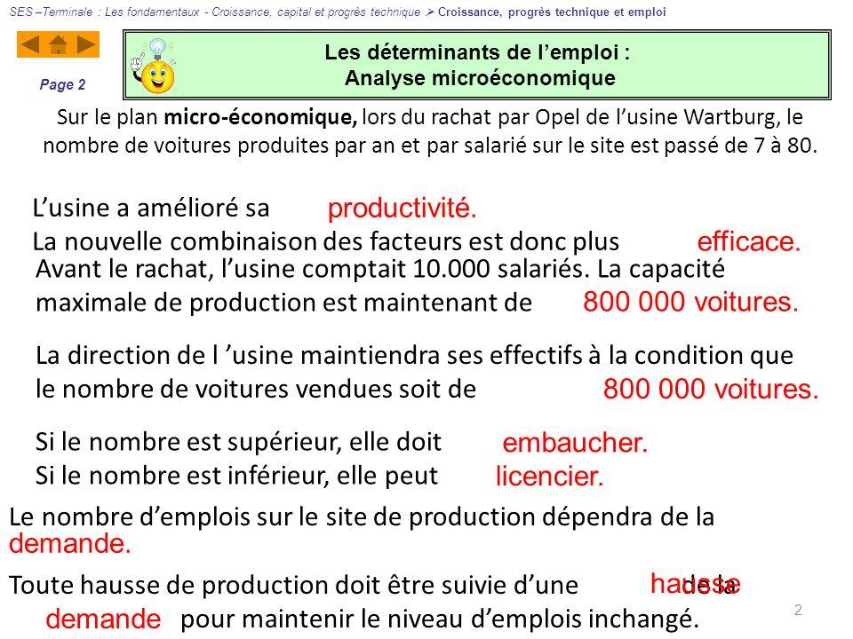 Les déterminants de lemploi : Analyse microéconomique SES –Terminale : Les fondamentaux - Croissance, capital et progrès technique Croissance, progrès