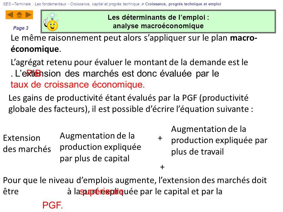 Les déterminants de lemploi : analyse macroéconomique SES –Terminale : Les fondamentaux - Croissance, capital et progrès technique Croissance, progrès