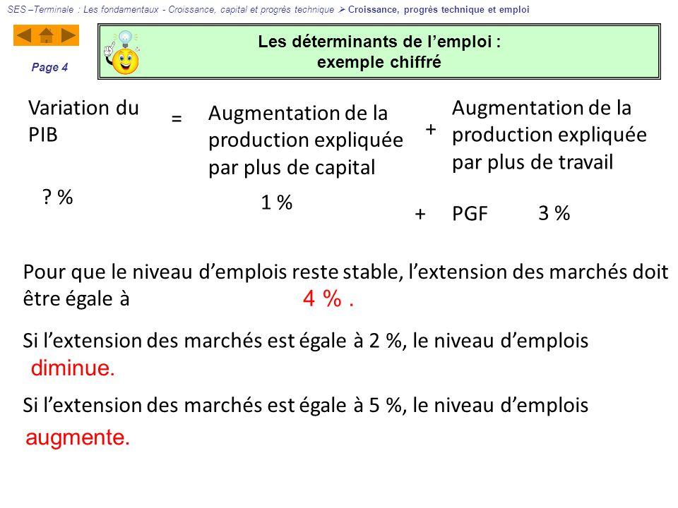 Les déterminants de lemploi : exemple chiffré SES –Terminale : Les fondamentaux - Croissance, capital et progrès technique Croissance, progrès techniq