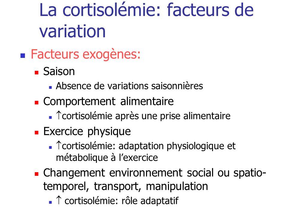 La cortisolémie: facteurs de variation Facteurs exogènes: Saison Absence de variations saisonnières Comportement alimentaire cortisolémie après une pr