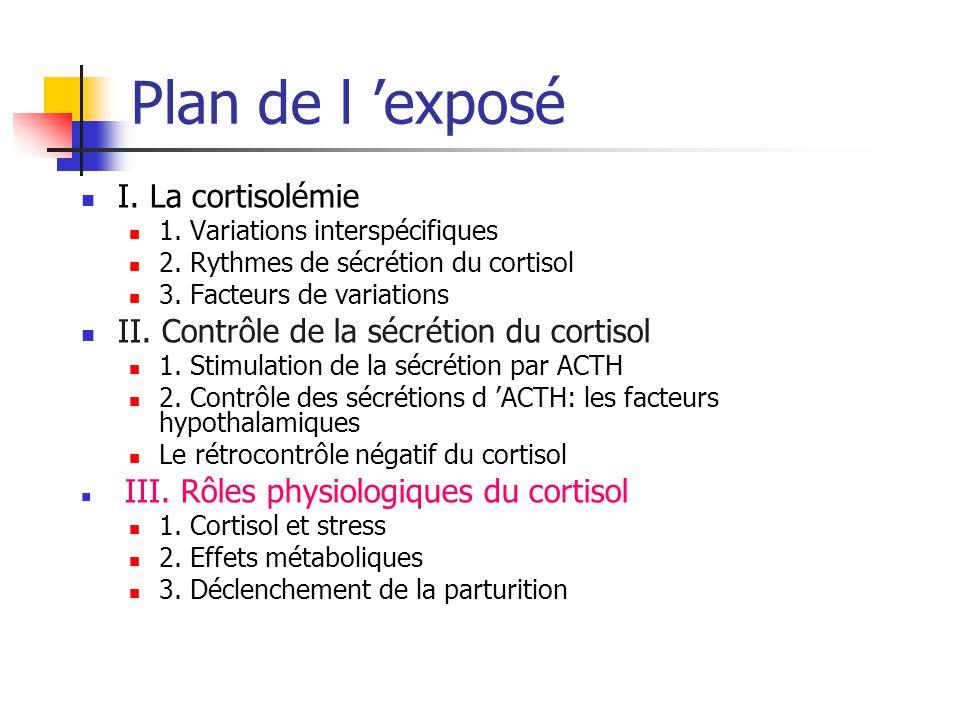 Plan de l exposé I. La cortisolémie 1. Variations interspécifiques 2. Rythmes de sécrétion du cortisol 3. Facteurs de variations II. Contrôle de la sé