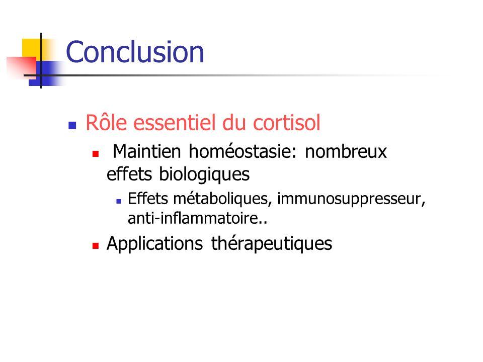 Conclusion Rôle essentiel du cortisol Maintien homéostasie: nombreux effets biologiques Effets métaboliques, immunosuppresseur, anti-inflammatoire.. A