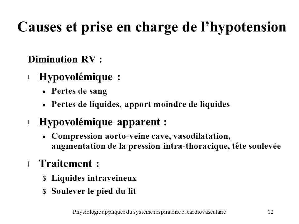 12Physiologie appliquée du système respiratoire et cardiovasculaire Causes et prise en charge de lhypotension Diminution RV : ! Hypovolémique : Pertes