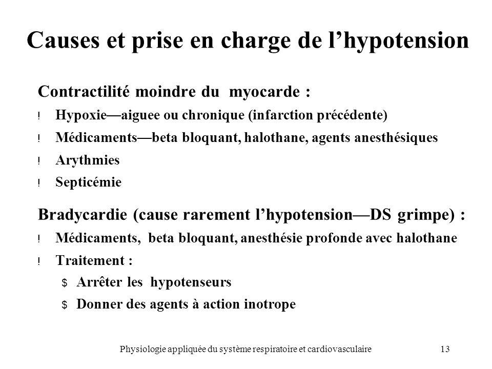 13Physiologie appliquée du système respiratoire et cardiovasculaire Causes et prise en charge de lhypotension Contractilité moindre du myocarde : ! Hy