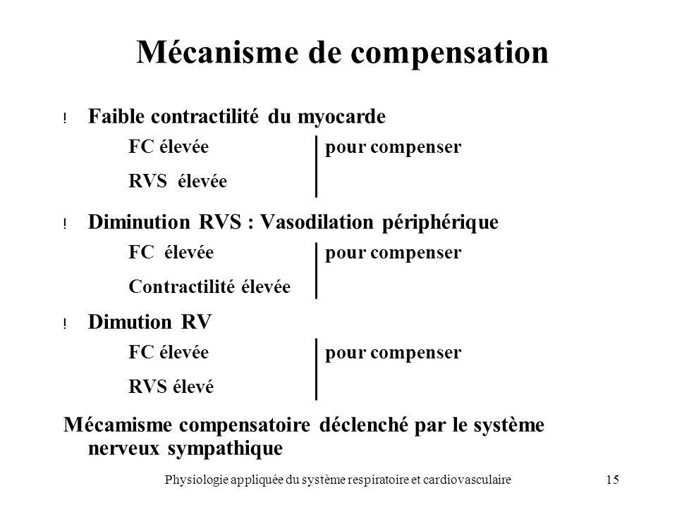 15Physiologie appliquée du système respiratoire et cardiovasculaire Mécanisme de compensation ! Faible contractilité du myocarde FC élevée pour compen