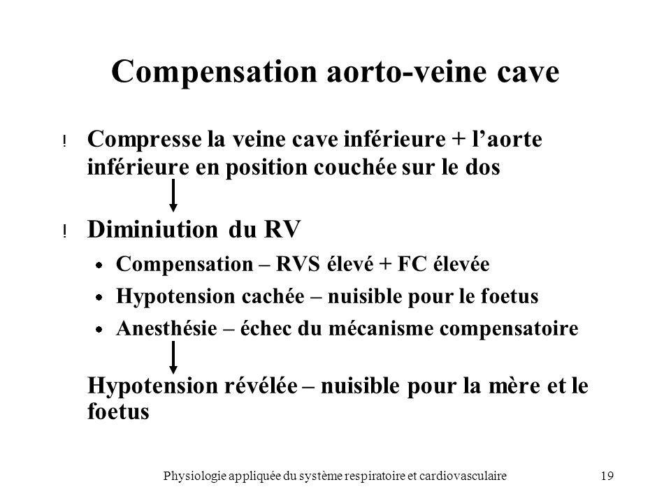 19Physiologie appliquée du système respiratoire et cardiovasculaire Compensation aorto-veine cave ! Compresse la veine cave inférieure + laorte inféri