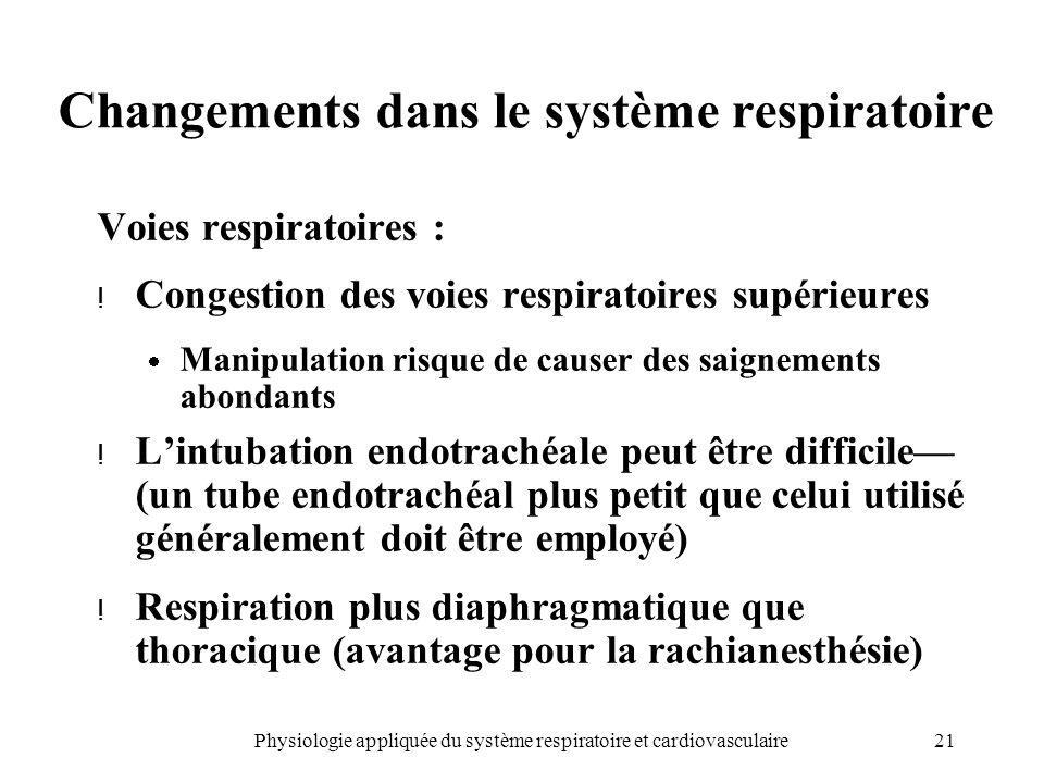 21Physiologie appliquée du système respiratoire et cardiovasculaire Changements dans le système respiratoire Voies respiratoires : ! Congestion des vo