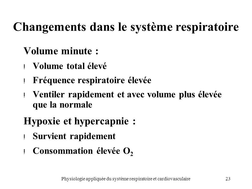 23Physiologie appliquée du système respiratoire et cardiovasculaire Changements dans le système respiratoire Volume minute : ! Volume total élevé ! Fr