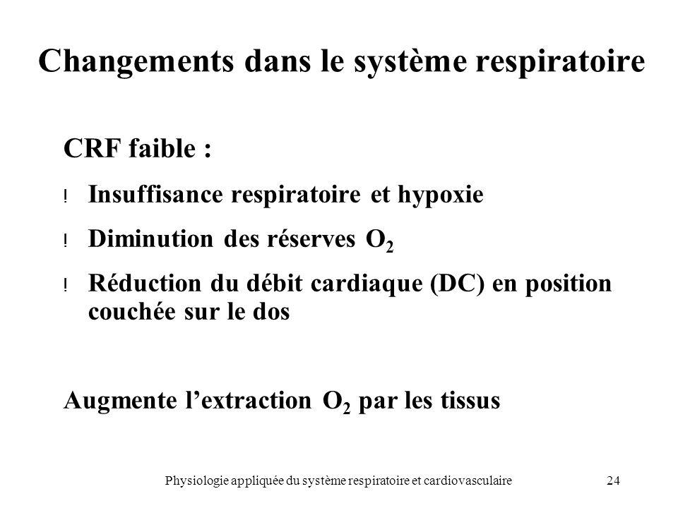 24Physiologie appliquée du système respiratoire et cardiovasculaire Changements dans le système respiratoire CRF faible : ! Insuffisance respiratoire