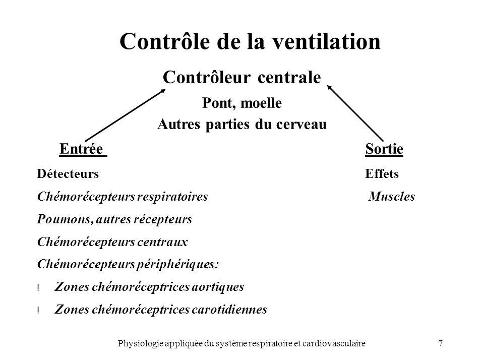 7Physiologie appliquée du système respiratoire et cardiovasculaire Contrôle de la ventilation Contrôleur centrale Pont, moelle Autres parties du cerve