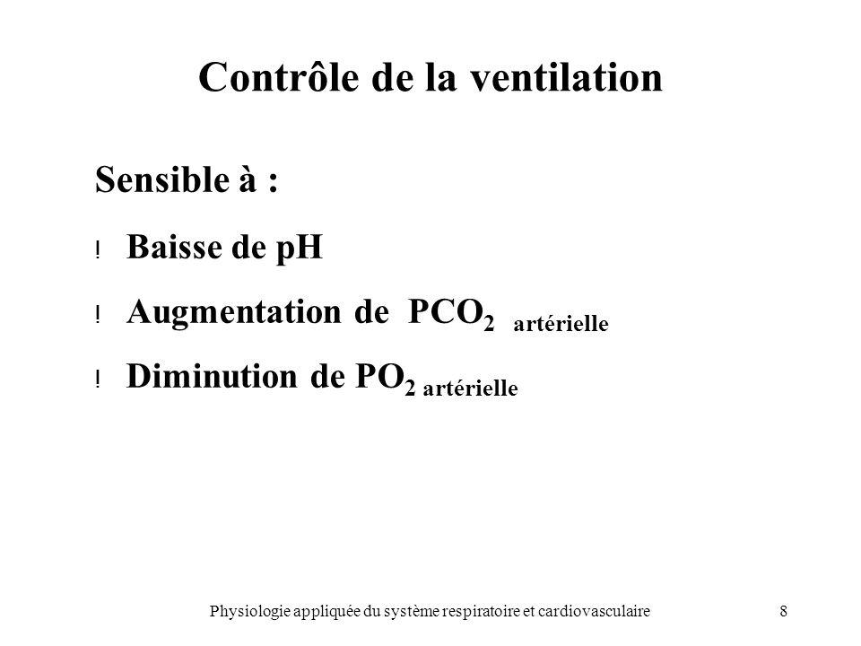 8Physiologie appliquée du système respiratoire et cardiovasculaire Contrôle de la ventilation Sensible à : ! Baisse de pH ! Augmentation de PCO 2 arté
