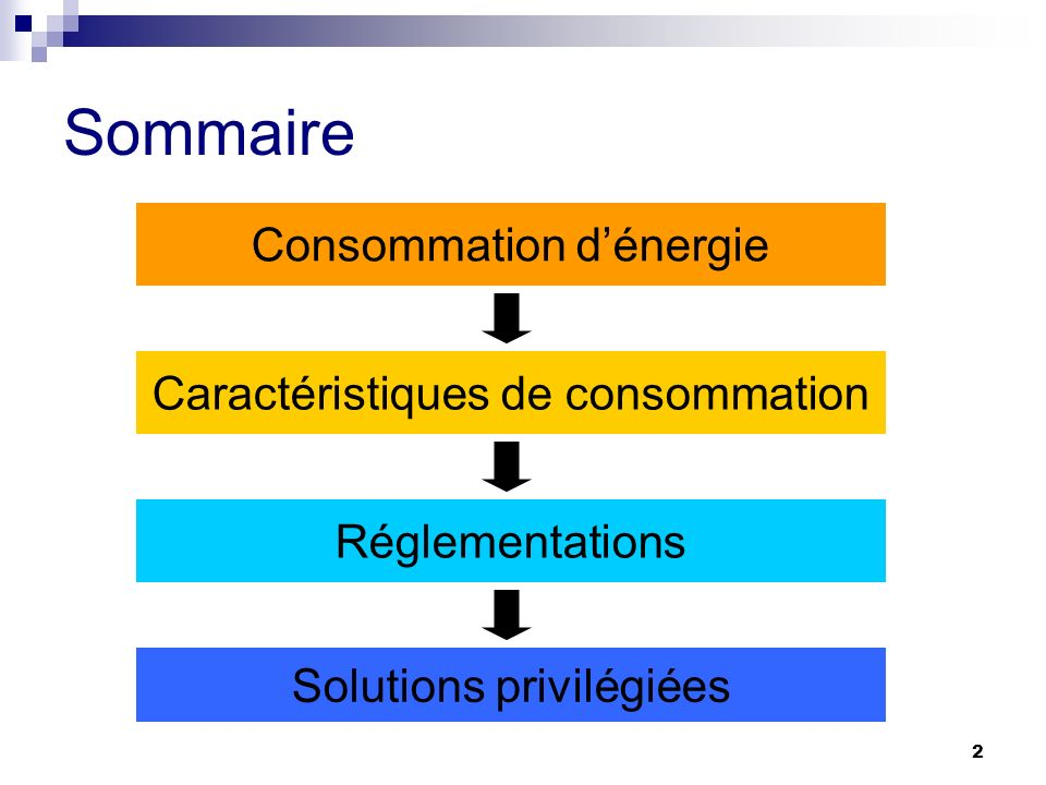2 Sommaire Consommation dénergie Réglementations Caractéristiques de consommation Solutions privilégiées