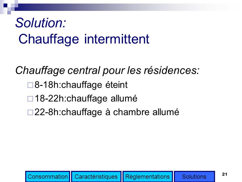 21 Solution: Chauffage intermittent Chauffage central pour les résidences: 8-18h:chauffage éteint 18-22h:chauffage allumé 22-8h:chauffage à chambre al