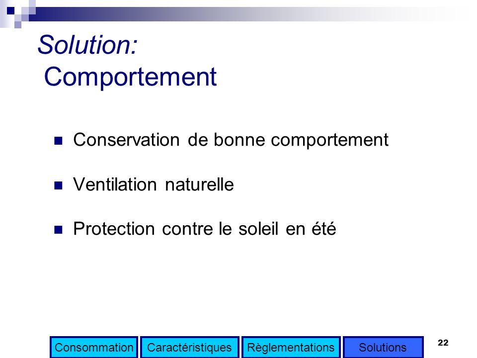22 Solution: Comportement Conservation de bonne comportement Ventilation naturelle Protection contre le soleil en été ConsommationCaractéristiquesRègl