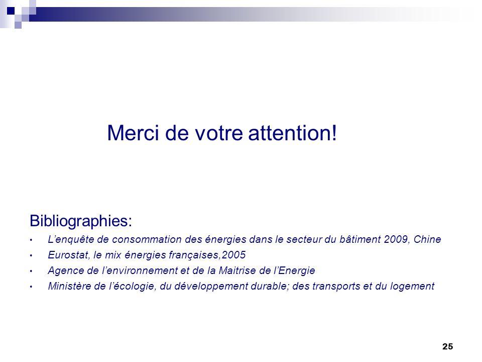 25 Merci de votre attention! Bibliographies: Lenquête de consommation des énergies dans le secteur du bâtiment 2009, Chine Eurostat, le mix énergies f