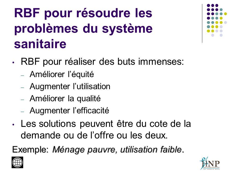 RBF pour résoudre les problèmes du système sanitaire RBF pour réaliser des buts immenses: – Améliorer léquité – Augmenter lutilisation – Améliorer la qualité – Augmenter lefficacité Les solutions peuvent être du cote de la demande ou de loffre ou les deux.