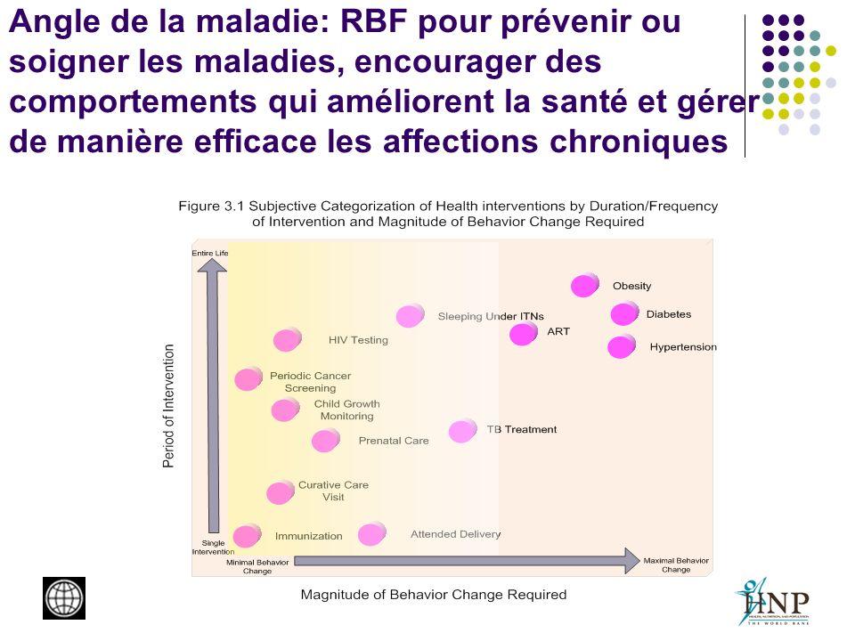Angle de la maladie: RBF pour prévenir ou soigner les maladies, encourager des comportements qui améliorent la santé et gérer de manière efficace les affections chroniques