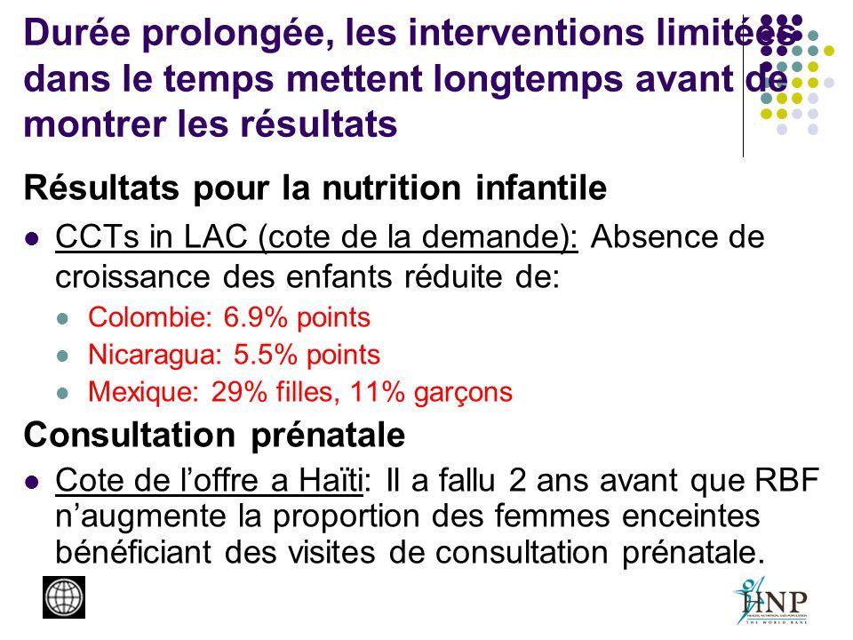 Durée prolongée, les interventions limitées dans le temps mettent longtemps avant de montrer les résultats Résultats pour la nutrition infantile CCTs in LAC (cote de la demande): Absence de croissance des enfants réduite de: Colombie: 6.9% points Nicaragua: 5.5% points Mexique: 29% filles, 11% garçons Consultation prénatale Cote de loffre a Haïti: Il a fallu 2 ans avant que RBF naugmente la proportion des femmes enceintes bénéficiant des visites de consultation prénatale.