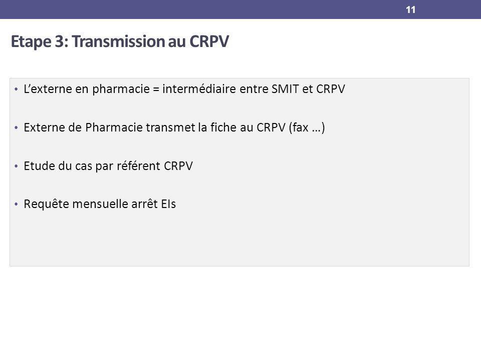 11 Etape 3: Transmission au CRPV Lexterne en pharmacie = intermédiaire entre SMIT et CRPV Externe de Pharmacie transmet la fiche au CRPV (fax …) Etude