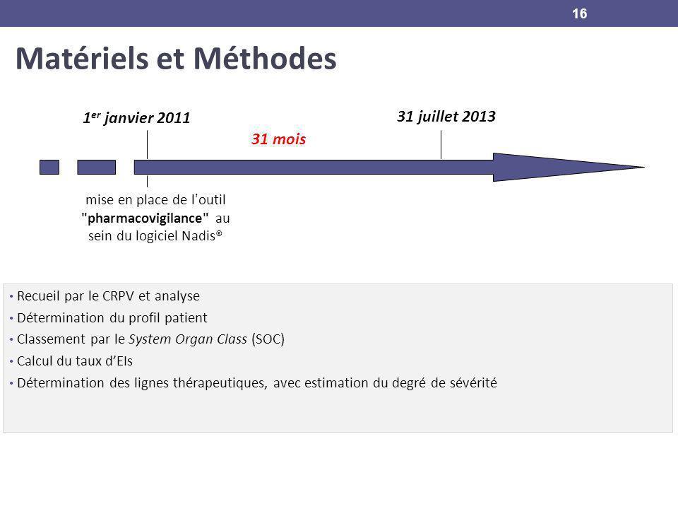 1 er janvier 2011 31 juillet 2013 31 mois Matériels et Méthodes mise en place de loutil