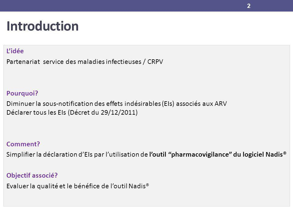 Introduction Lidée Partenariat service des maladies infectieuses / CRPV Pourquoi? Diminuer la sous-notification des effets indésirables (EIs) associés