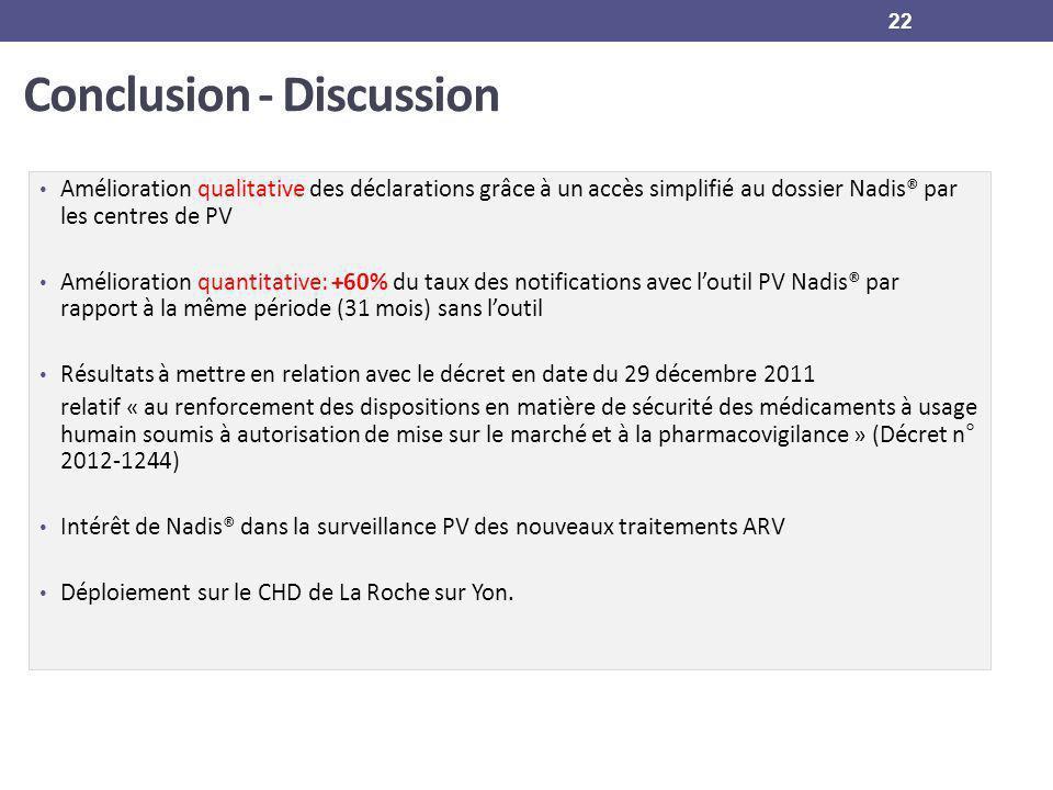 Conclusion - Discussion Amélioration qualitative des déclarations grâce à un accès simplifié au dossier Nadis® par les centres de PV Amélioration quan