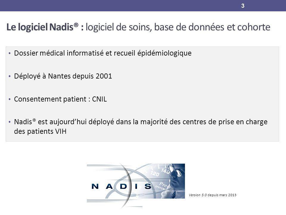 Le logiciel Nadis® : logiciel de soins, base de données et cohorte Dossier médical informatisé et recueil épidémiologique Déployé à Nantes depuis 2001