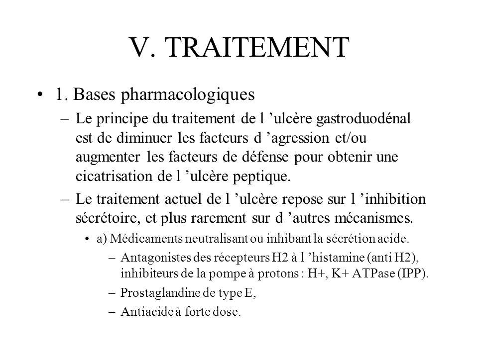 V. TRAITEMENT 1. Bases pharmacologiques –Le principe du traitement de l ulcère gastroduodénal est de diminuer les facteurs d agression et/ou augmenter