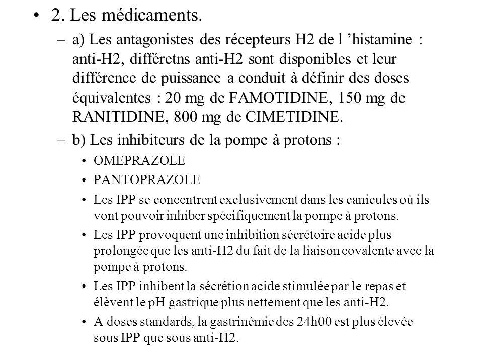 2. Les médicaments. –a) Les antagonistes des récepteurs H2 de l histamine : anti-H2, différetns anti-H2 sont disponibles et leur différence de puissan