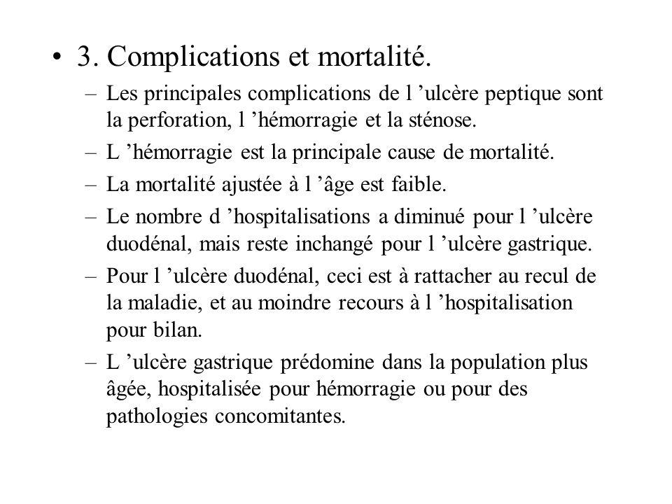 3. Complications et mortalité. –Les principales complications de l ulcère peptique sont la perforation, l hémorragie et la sténose. –L hémorragie est