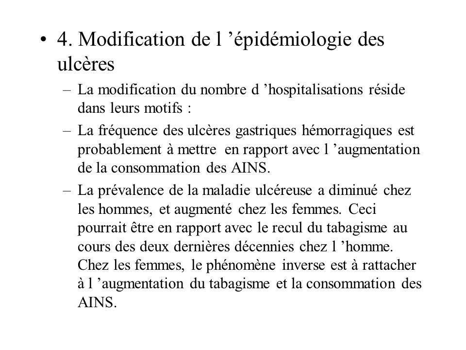 4. Modification de l épidémiologie des ulcères –La modification du nombre d hospitalisations réside dans leurs motifs : –La fréquence des ulcères gast