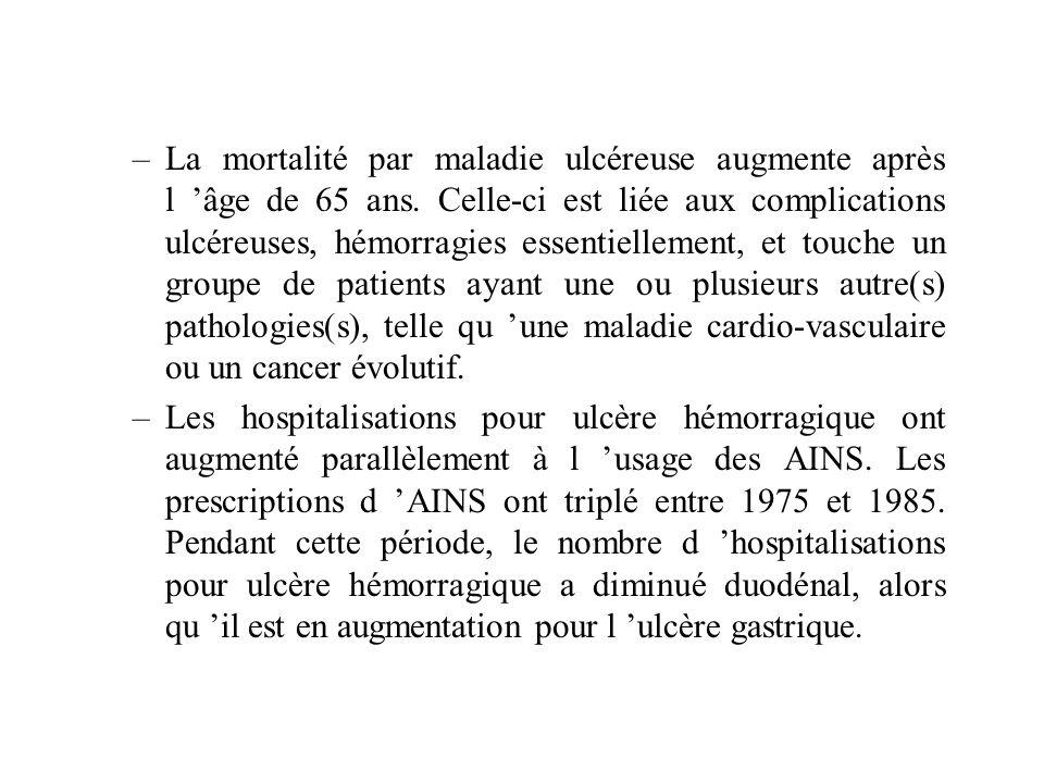 –La mortalité par maladie ulcéreuse augmente après l âge de 65 ans. Celle-ci est liée aux complications ulcéreuses, hémorragies essentiellement, et to
