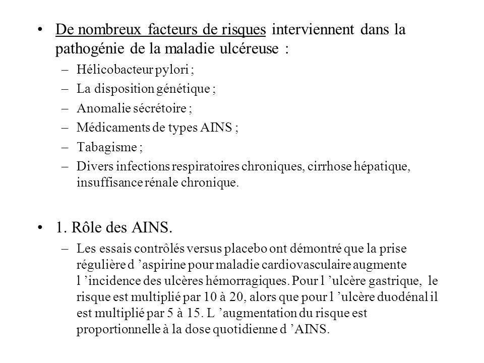 De nombreux facteurs de risques interviennent dans la pathogénie de la maladie ulcéreuse : –Hélicobacteur pylori ; –La disposition génétique ; –Anomal