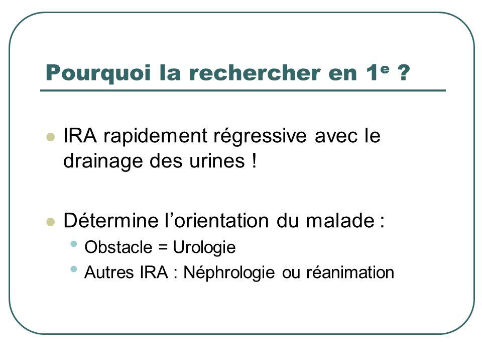 Moyens diagnostiques Examen clinique : Globe urinaire ? Sondage vésical Echographie : Vessie (rétention, aspect de la paroi) Reins : aspect, distensio