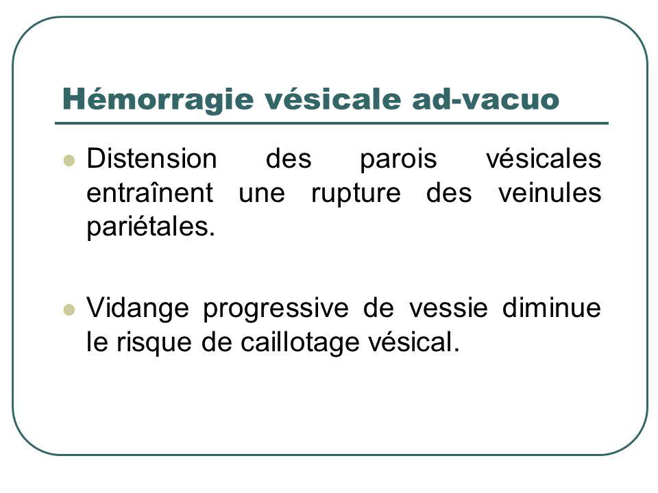 Syndrome de levée dobstacle (2) Risques : Hypovolémie avec aggravation de lIRA Hémoconcentration avec risque thrombotique Traitement : Hydratation com