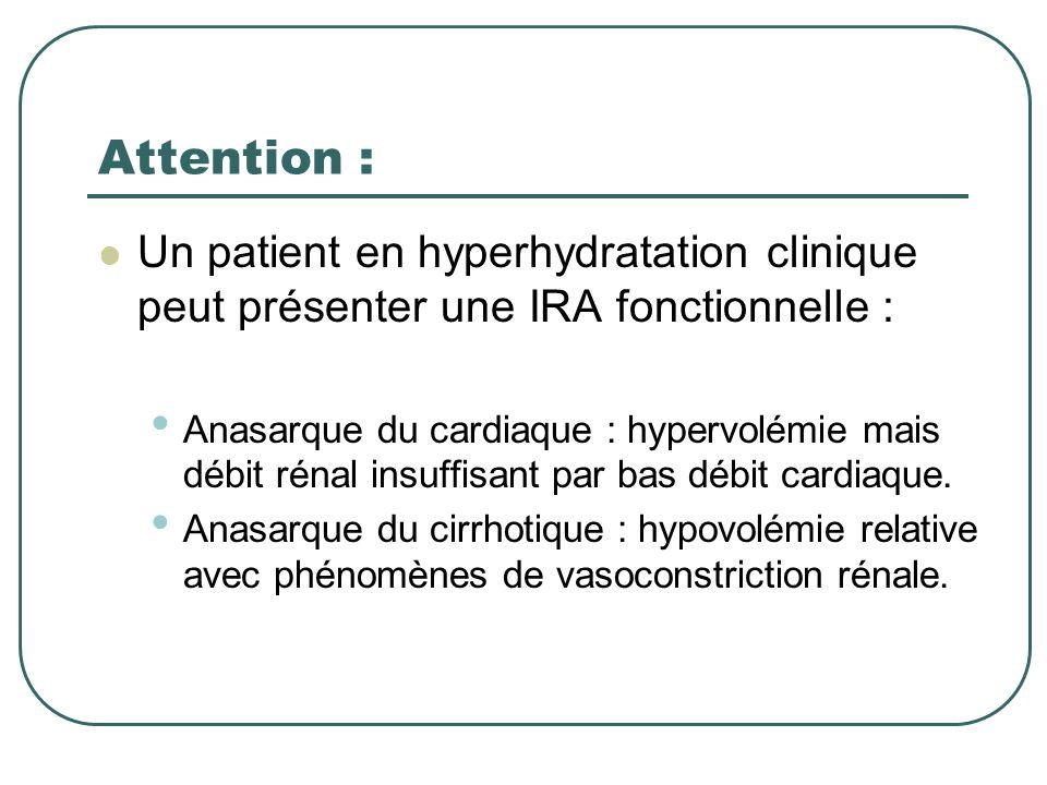 Moyens diagnostiques Contexte clinique : Hypovolémie clinique (hypotension, plis cutané, soif, ….). Notion de pertes hydriques (vomissements, diarrhée