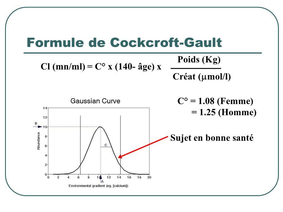 2 méthodes d évaluation : Clairance estimée : formule de Cockcroft-Gault Formule statistique Clairance calculée Clairance de la créatininèmie