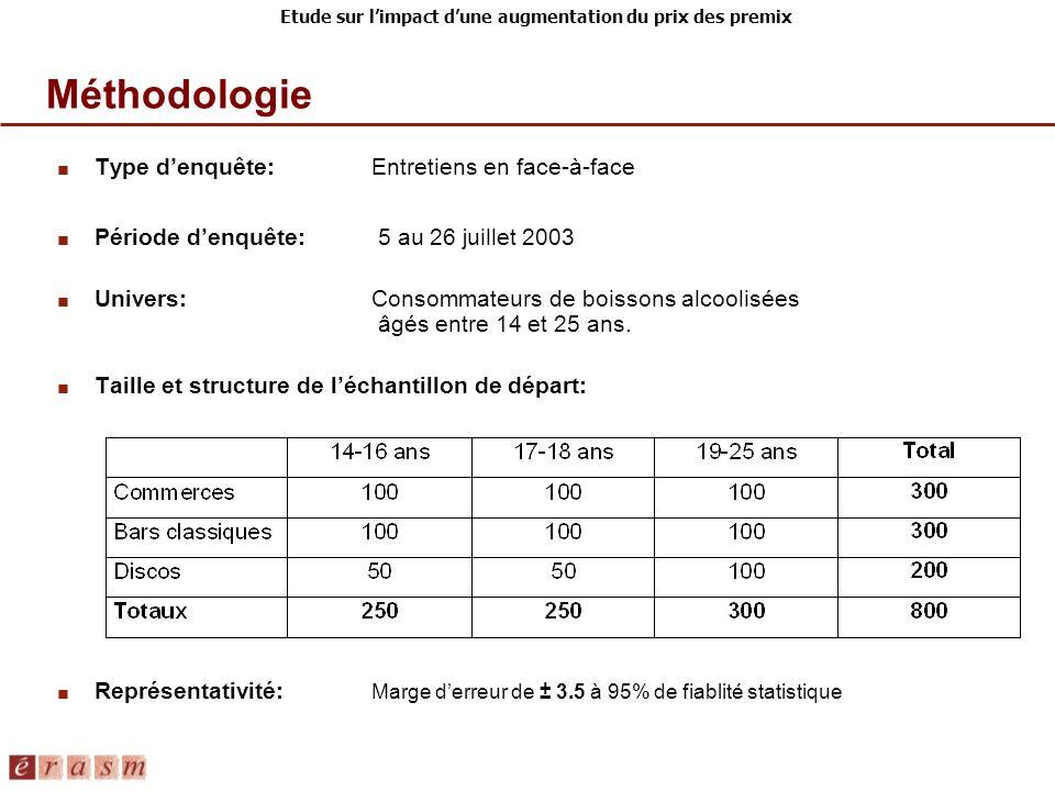 Etude sur limpact dune augmentation du prix des premix Motivations différentielles entre romands et alémaniques %