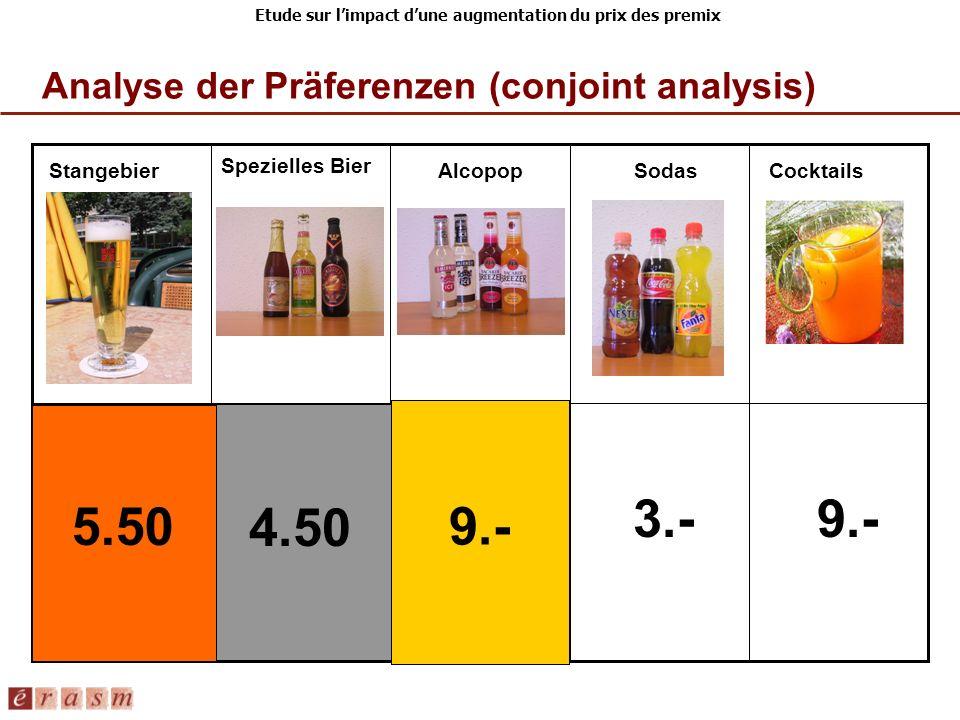 Etude sur limpact dune augmentation du prix des premix Analyse der Präferenzen (conjoint analysis) Stangebier Spezielles Bier AlcopopSodasCocktails 3.-4.-6.-3.-9.- 3.504.-4.50 7.- 5.- 5.50 8.-9.-