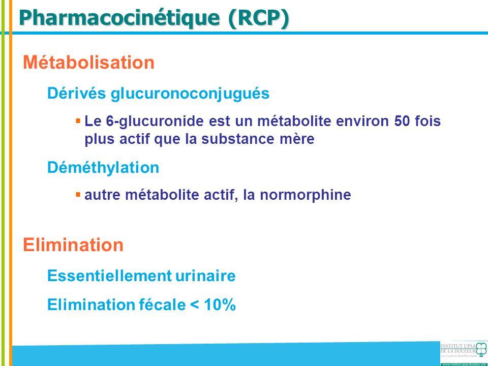 Pharmacocinétique (RCP) Métabolisation Dérivés glucuronoconjugués Le 6-glucuronide est un métabolite environ 50 fois plus actif que la substance mère