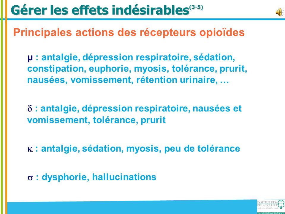 Gérer les effets indésirables (3-5) Principales actions des récepteurs opioïdes µ : antalgie, dépression respiratoire, sédation, constipation, euphorie, myosis, tolérance, prurit, nausées, vomissement, rétention urinaire, … : antalgie, dépression respiratoire, nausées et vomissement, tolérance, prurit : antalgie, sédation, myosis, peu de tolérance : dysphorie, hallucinations Chaque type de récepteur se subdivise en sous-types (µ1, µ2, µ3, 1, 2, etc...) Cette diversité expliquerait quil nexiste pas de résistance croisée entre les différents opioïdes de palier III (cf rotation des opioïdes)
