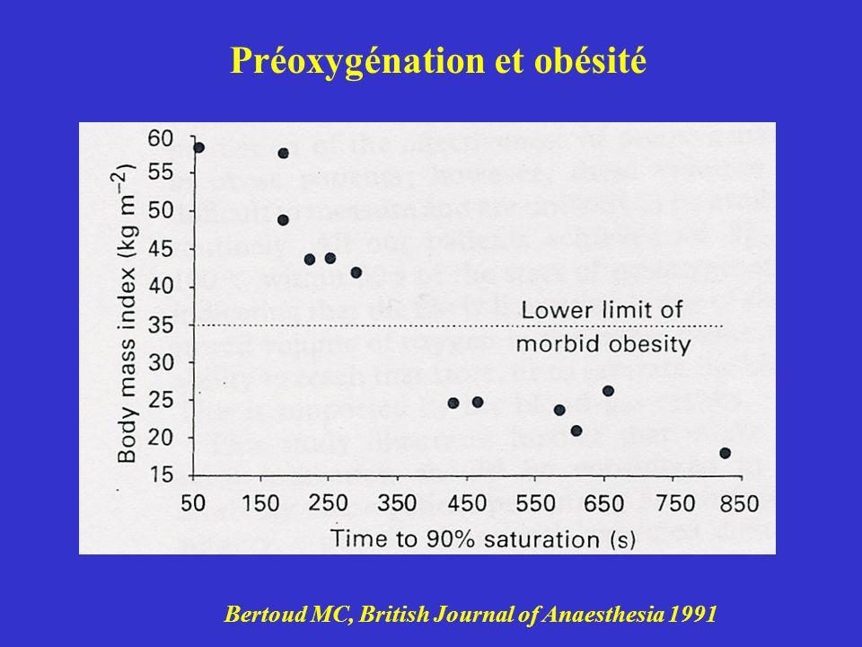 Bertoud MC, British Journal of Anaesthesia 1991 Préoxygénation et obésité